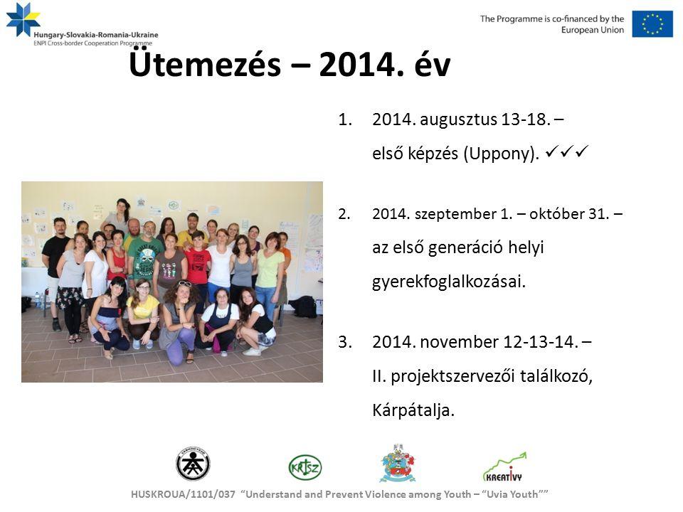 """HUSKROUA/1101/037 """"Understand and Prevent Violence among Youth – """"Uvia Youth"""""""" Ütemezés – 2014. év 1.2014. augusztus 13-18. – első képzés (Uppony). 2."""