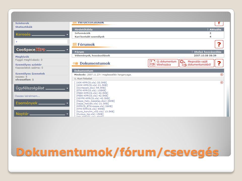 Dokumentumok/fórum/csevegés