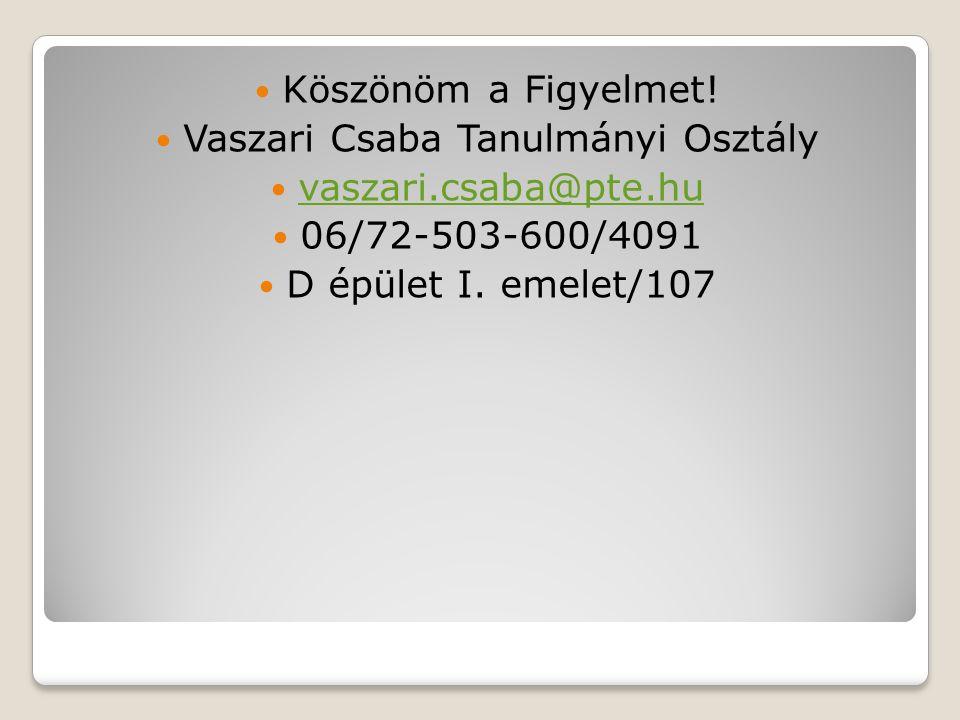 Köszönöm a Figyelmet! Vaszari Csaba Tanulmányi Osztály vaszari.csaba@pte.hu 06/72-503-600/4091 D épület I. emelet/107