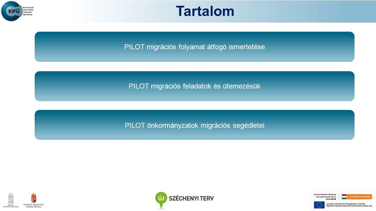 PILOT migrációs folyamat átfogó ismertetése Forrásrendszeri adatkinyerők fejlesztése Forrásrendszer i adatkiöntés Célrendszeri adatbetöltés Hibalisták kezelése Adattisztítás Teszt migrációs körök és adattisztítás Éles migráció Véglegesítés Ellenőrzés