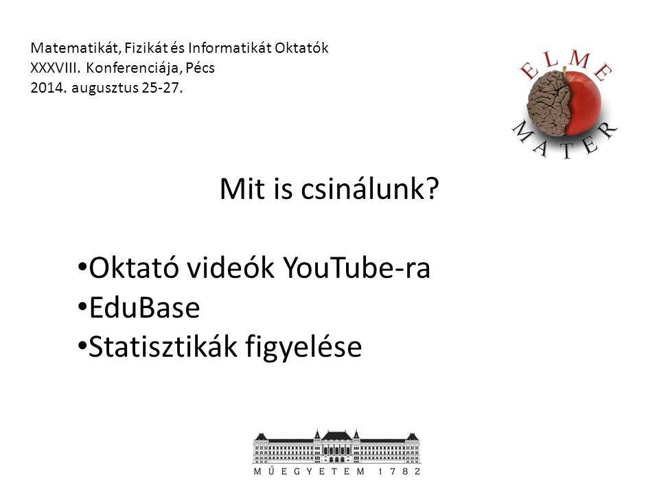 Hogy néz ki egy YouTube videó.Matematikát, Fizikát és Informatikát Oktatók XXXVIII.