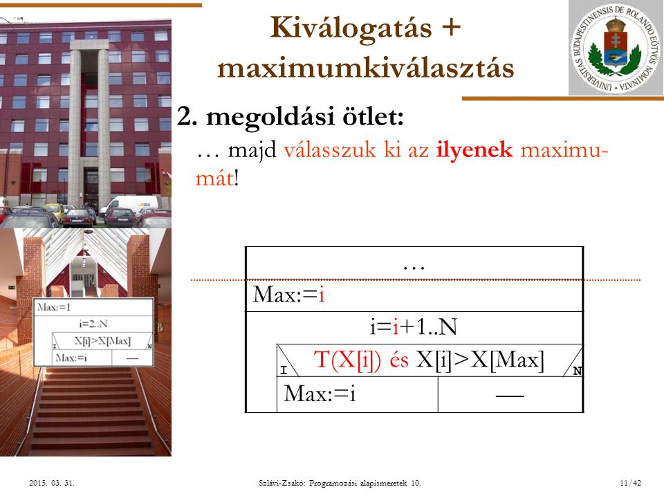 ELTE Szlávi-Zsakó: Programozási alapismeretek 10.11/422015. 03. 31.2015. 03. 31.2015. 03. 31. Kiválogatás + maximumkiválasztás 2. megoldási ötlet: … m