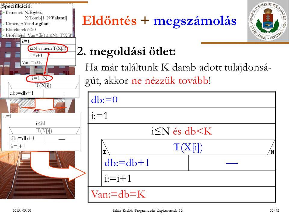 ELTE Szlávi-Zsakó: Programozási alapismeretek 10.20/422015. 03. 31.2015. 03. 31.2015. 03. 31. Eldöntés + megszámolás 2. megoldási ötlet: Ha már talált