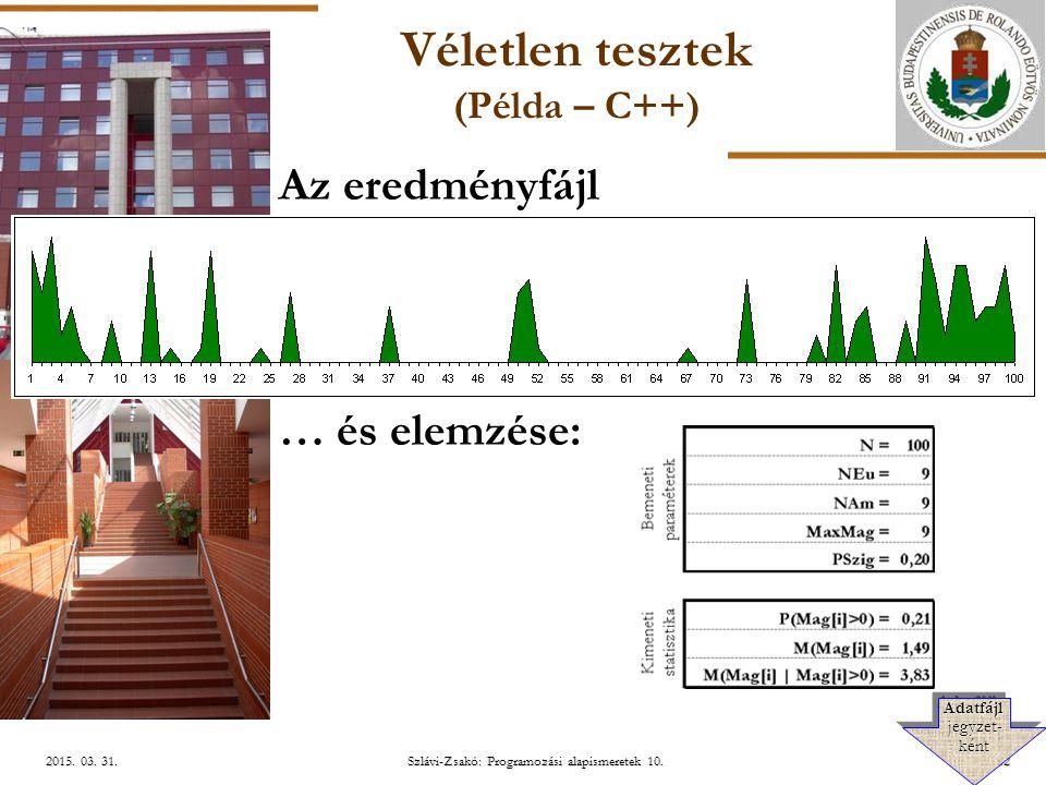 ELTE Szlávi-Zsakó: Programozási alapismeretek 10.41/422015. 03. 31.2015. 03. 31.2015. 03. 31. Véletlen tesztek (Példa – C++) Az eredményfájl … és elem