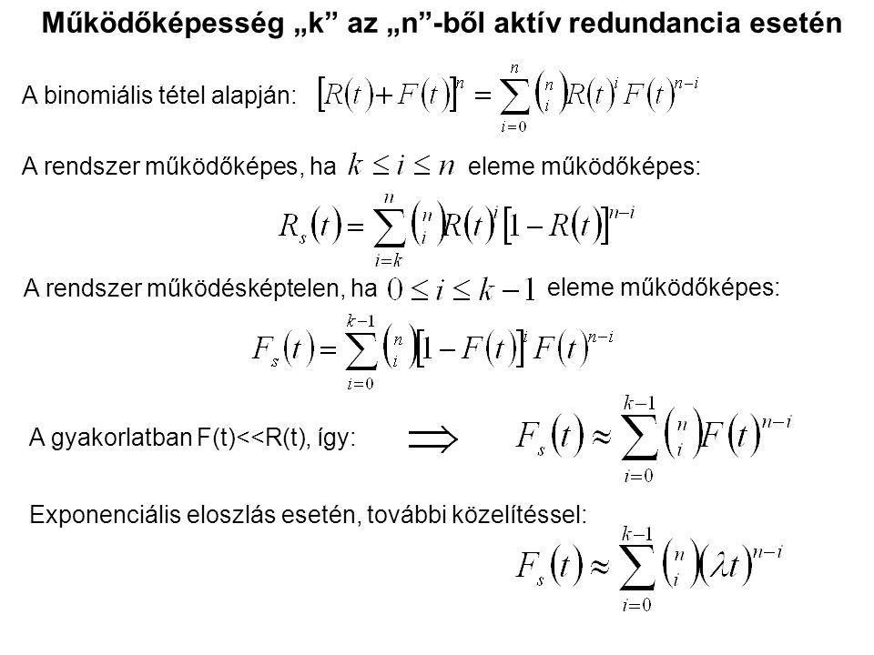 """Működőképesség """"k"""" az """"n""""-ből aktív redundancia esetén A rendszer működőképes, haeleme működőképes: A binomiális tétel alapján: A rendszer működésképt"""