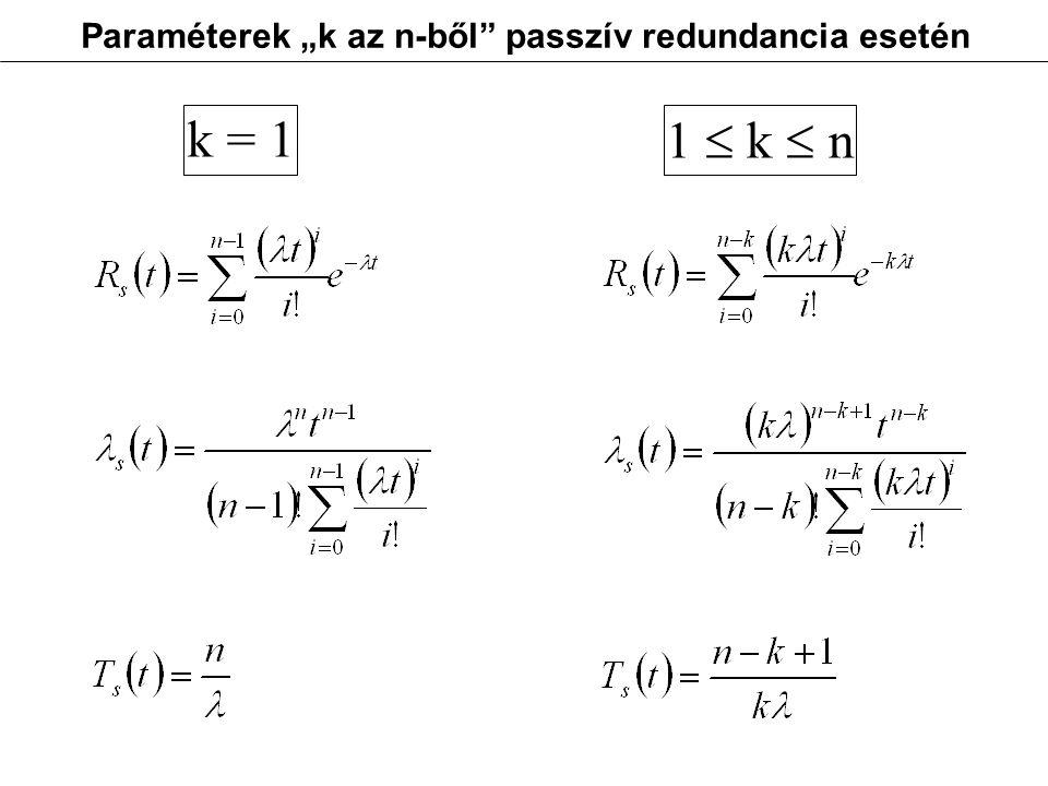 """Paraméterek """"k az n-ből"""" passzív redundancia esetén k = 1 1  k  n"""