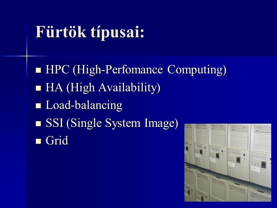 Fürtök típusai: HPC (High-Perfomance Computing) HPC (High-Perfomance Computing) HA (High Availability) HA (High Availability) Load-balancing Load-balancing SSI (Single System Image) SSI (Single System Image) Grid Grid