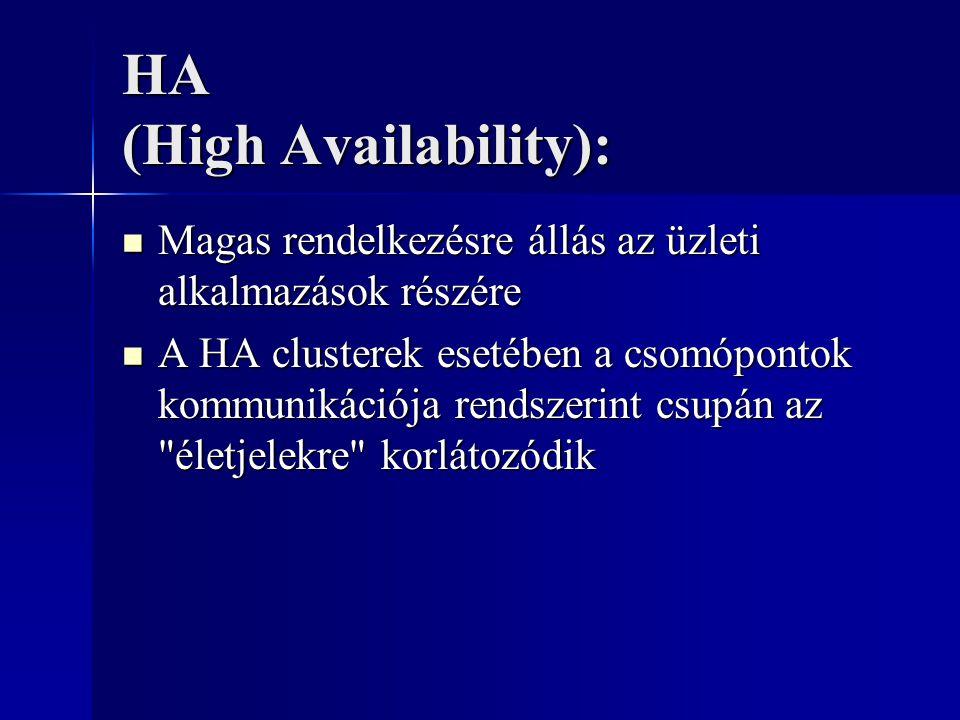 HA (High Availability): Magas rendelkezésre állás az üzleti alkalmazások részére Magas rendelkezésre állás az üzleti alkalmazások részére A HA clusterek esetében a csomópontok kommunikációja rendszerint csupán az életjelekre korlátozódik A HA clusterek esetében a csomópontok kommunikációja rendszerint csupán az életjelekre korlátozódik