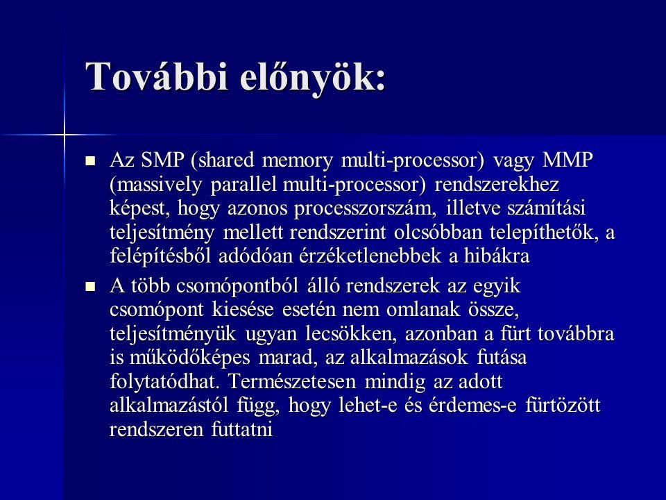 További előnyök: Az SMP (shared memory multi-processor) vagy MMP (massively parallel multi-processor) rendszerekhez képest, hogy azonos processzorszám, illetve számítási teljesítmény mellett rendszerint olcsóbban telepíthetők, a felépítésből adódóan érzéketlenebbek a hibákra Az SMP (shared memory multi-processor) vagy MMP (massively parallel multi-processor) rendszerekhez képest, hogy azonos processzorszám, illetve számítási teljesítmény mellett rendszerint olcsóbban telepíthetők, a felépítésből adódóan érzéketlenebbek a hibákra A több csomópontból álló rendszerek az egyik csomópont kiesése esetén nem omlanak össze, teljesítményük ugyan lecsökken, azonban a fürt továbbra is működőképes marad, az alkalmazások futása folytatódhat.