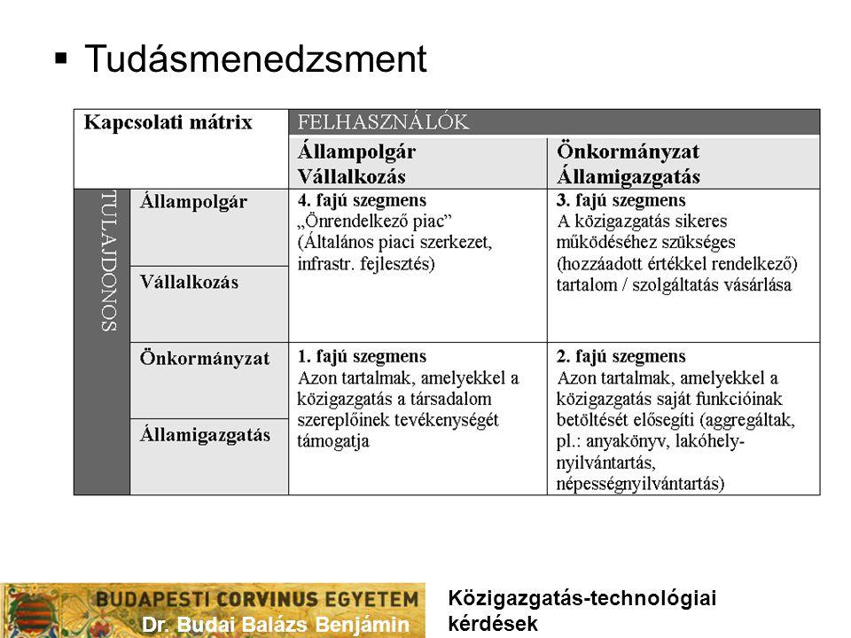  Tudásmenedzsment Dr. Budai Balázs Benjámin Közigazgatás-technológiai kérdések