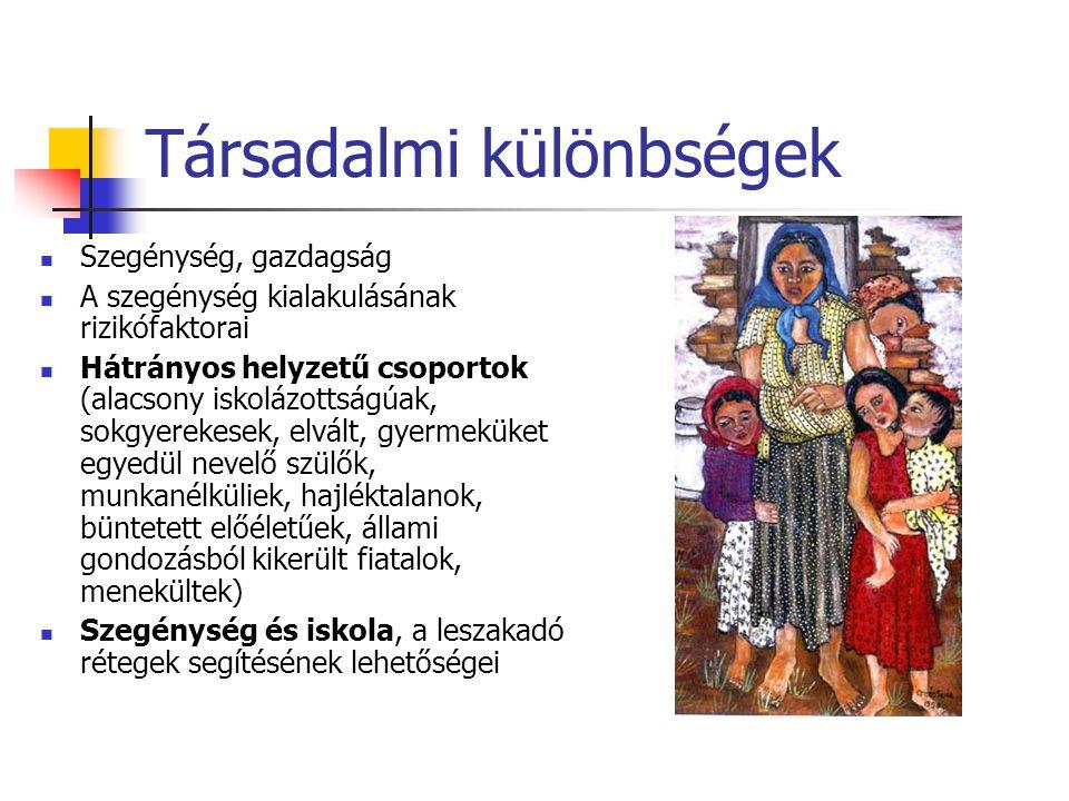 Földrajzi különbségek Kultúra és a földrajzi változatosság Regionális különbségek Magyarországon A főváros központi szerepe Osztálykirándulások lehetősége a kulturális örökség megismertetésében
