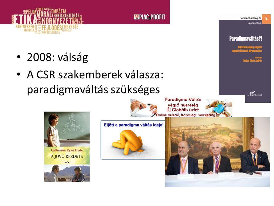 2008: válság A CSR szakemberek válasza: paradigmaváltás szükséges