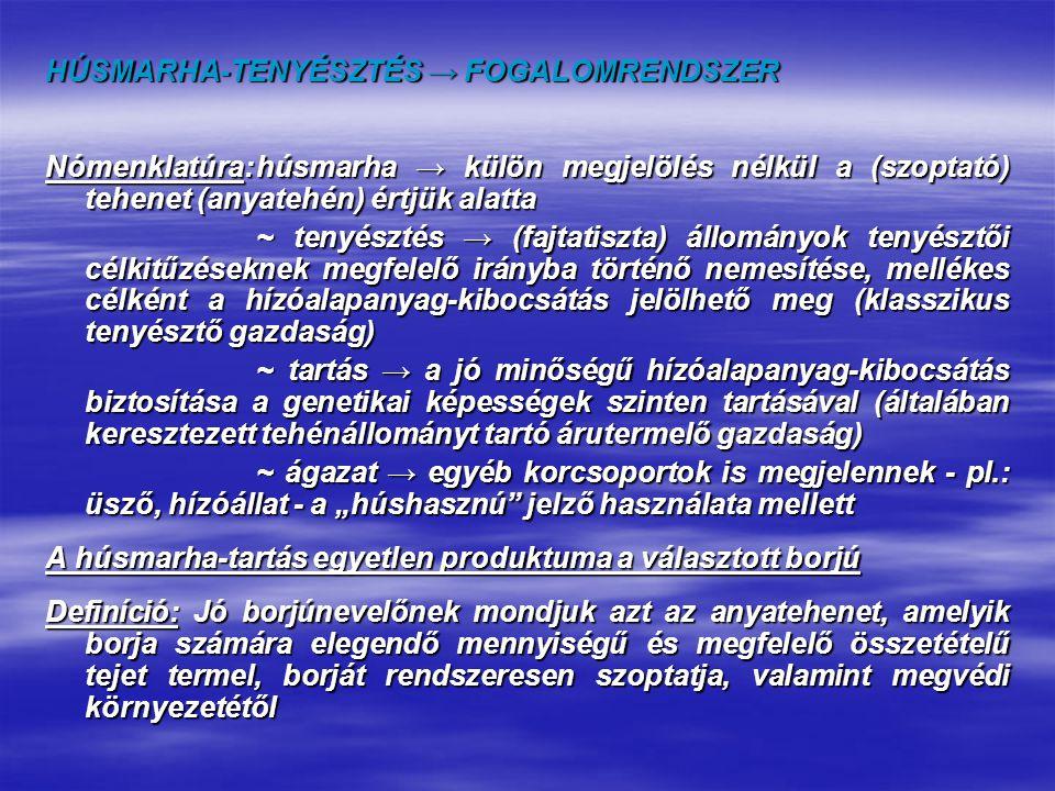 TEJELŐ TEHENÉSZET HÚSMARHATARTÓ GAZDASÁG Főtermék (naturáliában) 7.000 kg tej 200 kg választott borjú Főtermék egységára 60 Ft/kg 600 Ft/kg Árbevétel (Ft) 420.000120.000 Ikertermék (Ft) 20.000- Kiesések, potenciális TUP 20.000 x 0,5 = 10.000 120.000 x 0,75 = 90.000 Támogatás (Ft) 30.000 32.500 Ft / anyatehén Összes bevétel/tehén (Ft)* 460.000122.500 Árbevétel jelentkezése folyamatosanszakaszosan HÚSMARHA-TENYÉSZTÉS → SZÁMOLÁSI PÉLDA Forrás: * trágya, selejttehén értéke nem számolva Forrás: Kovács, A.