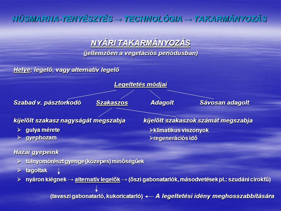 HÚSMARHA-TENYÉSZTÉS → TECHNOLÓGIA → TAKARMÁNYOZÁS NYÁRI TAKARMÁNYOZÁS (jellemzően a vegetációs periódusban) Helye: legelő, vagy alternatív legelő Lege
