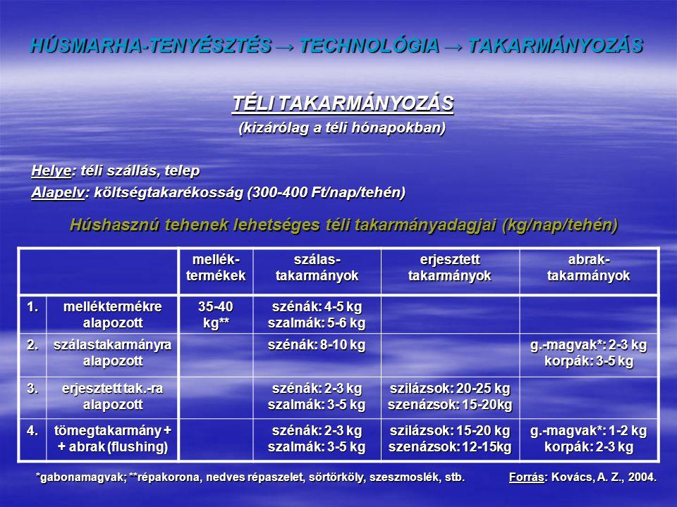 HÚSMARHA-TENYÉSZTÉS → TECHNOLÓGIA → TAKARMÁNYOZÁS TÉLI TAKARMÁNYOZÁS (kizárólag a téli hónapokban) Helye: téli szállás, telep Alapelv: költségtakaréko