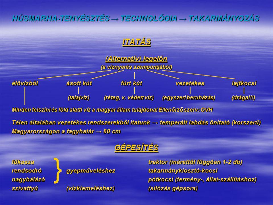 HÚSMARHA-TENYÉSZTÉS → TECHNOLÓGIA → TAKARMÁNYOZÁS ITATÁS (Alternatív) legelőn (a víznyerés szempontjából) élővízbőlásott kútfúrt kútvezetékes lajtkocs