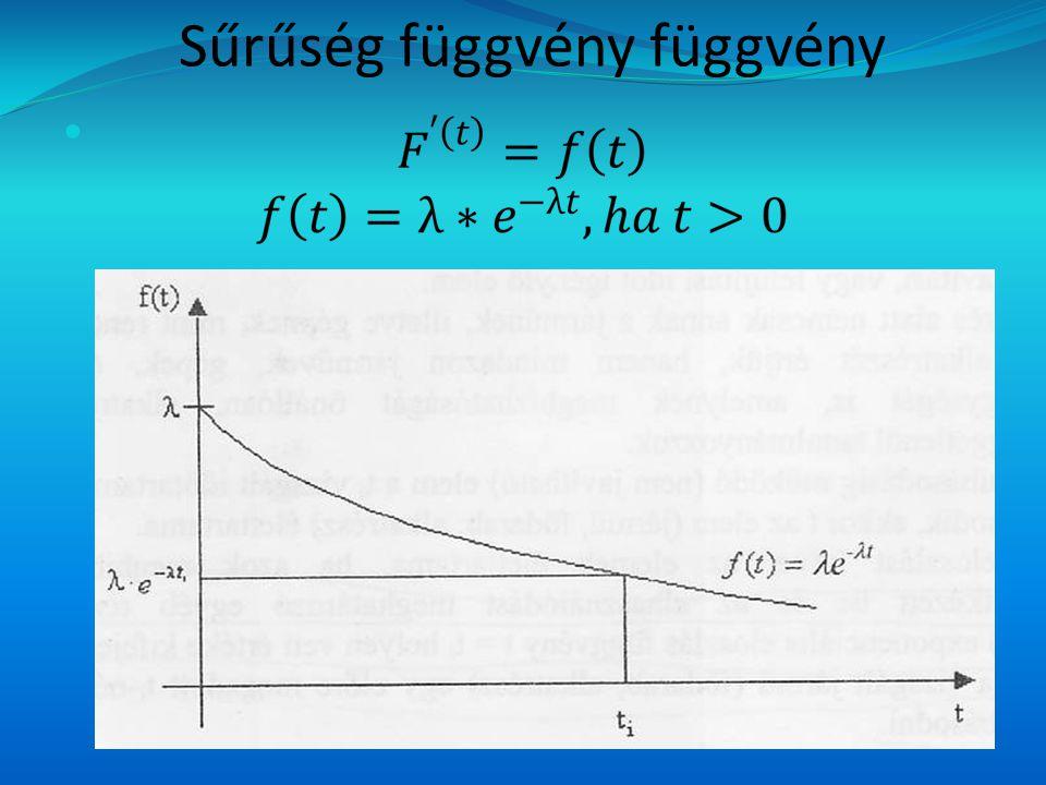 Sűrűség függvény függvény
