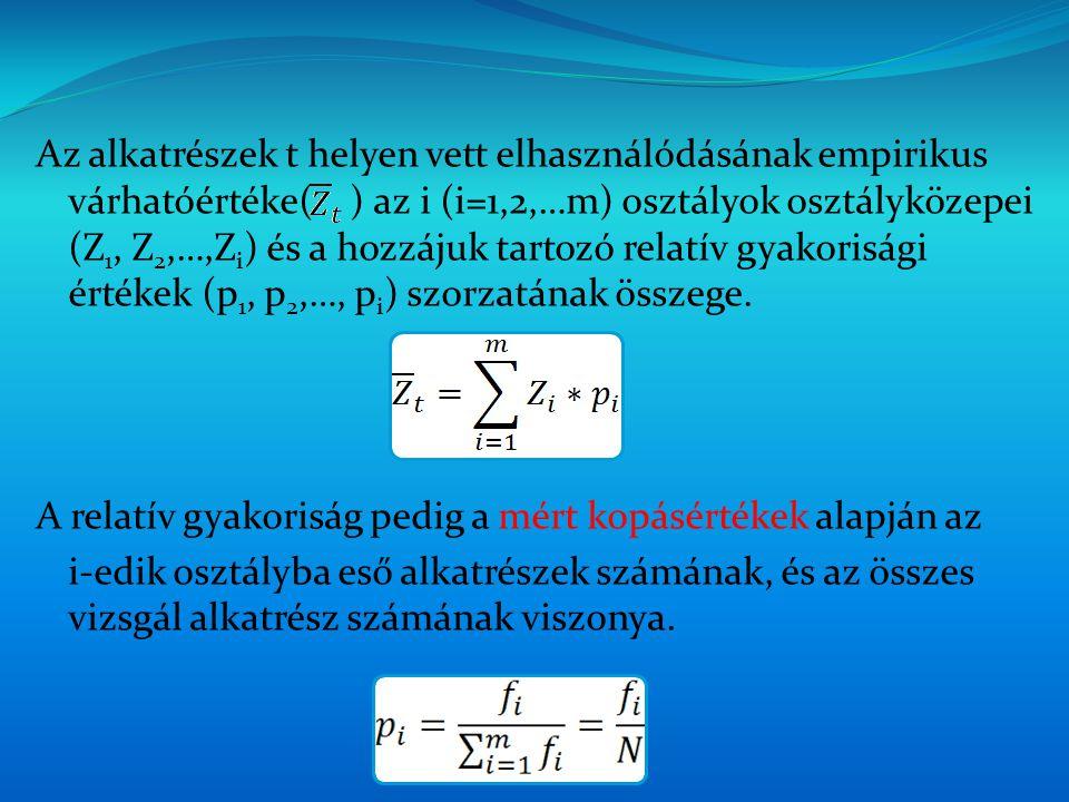 Az alkatrészek t helyen vett elhasználódásának empirikus várhatóértéke( ) az i (i=1,2,…m) osztályok osztályközepei (Z 1, Z 2,…,Z i ) és a hozzájuk tartozó relatív gyakorisági értékek (p 1, p 2,…, p i ) szorzatának összege.