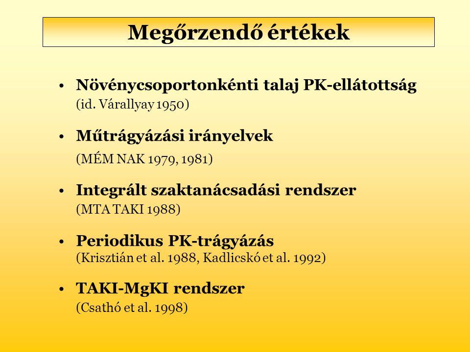 Megőrzendő értékek Növénycsoportonkénti talaj PK-ellátottság (id. Várallyay 1950) Műtrágyázási irányelvek (MÉM NAK 1979, 1981) Integrált szaktanácsadá