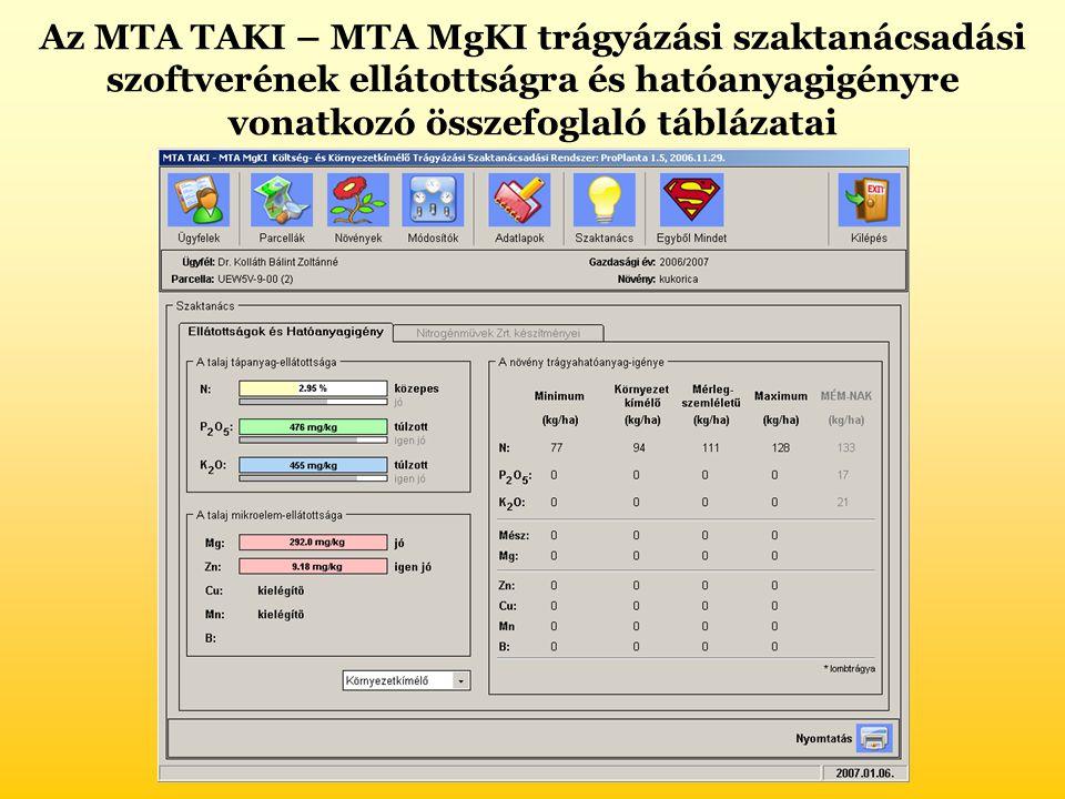 Az MTA TAKI – MTA MgKI trágyázási szaktanácsadási szoftverének ellátottságra és hatóanyagigényre vonatkozó összefoglaló táblázatai