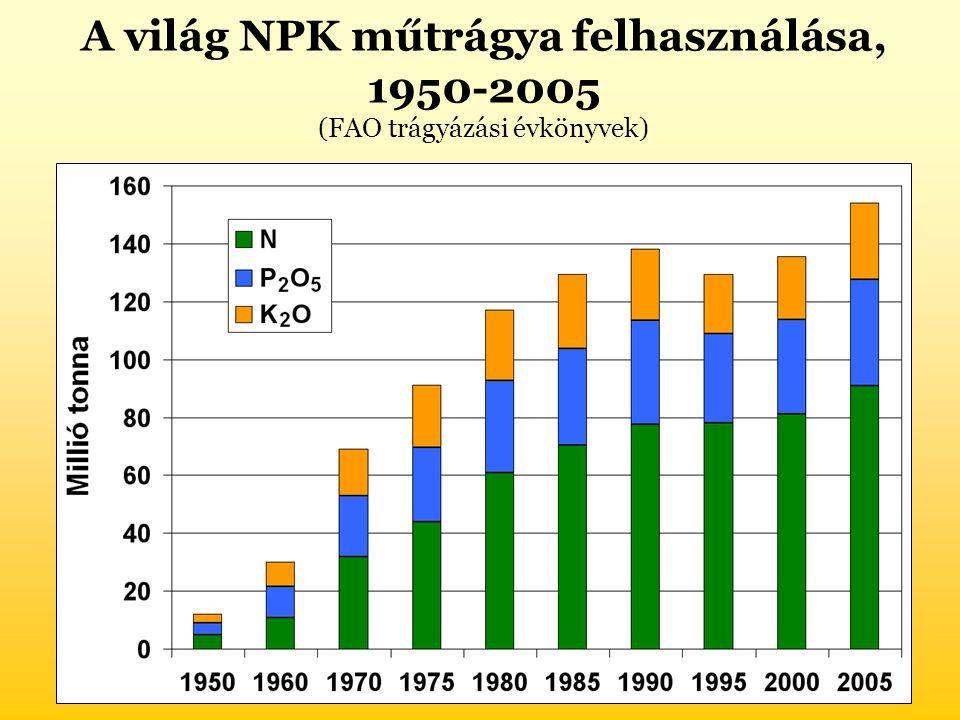 A világ NPK műtrágya felhasználása, 1950-2005 (FAO trágyázási évkönyvek)