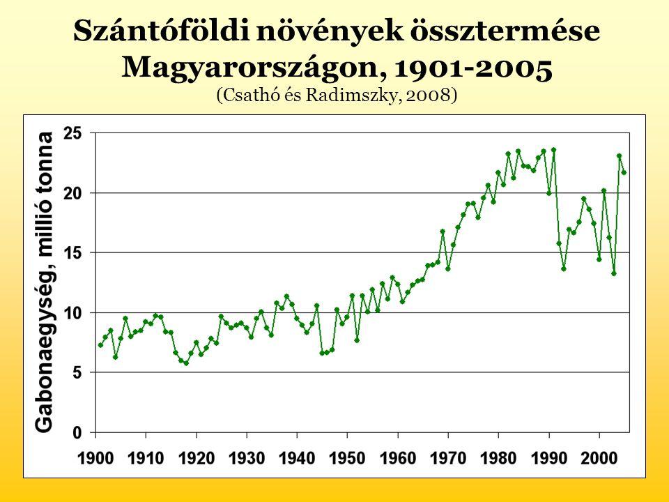Szántóföldi növények össztermése Magyarországon, 1901-2005 (Csathó és Radimszky, 2008)