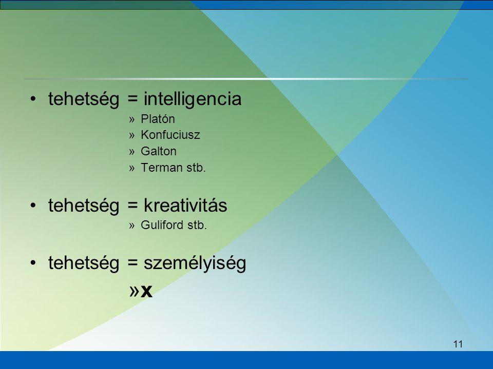 11 tehetség = intelligencia »Platón »Konfuciusz »Galton »Terman stb. tehetség = kreativitás »Guliford stb. tehetség = személyiség »x