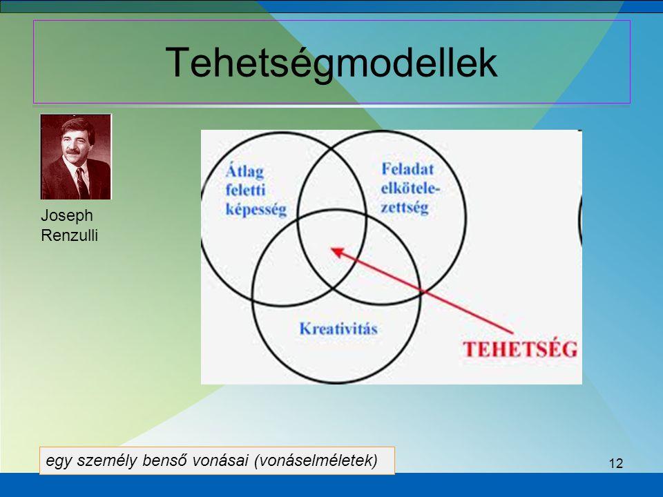 12 Tehetségmodellek Joseph Renzulli egy személy benső vonásai (vonáselméletek)