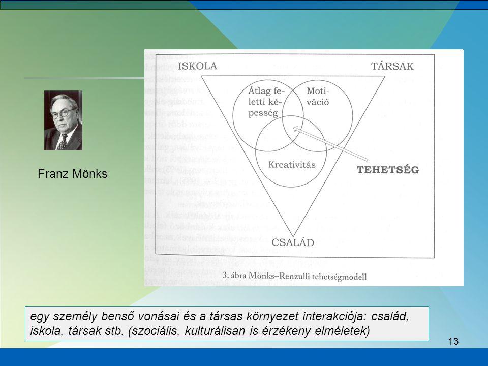 13 Franz Mönks egy személy benső vonásai és a társas környezet interakciója: család, iskola, társak stb. (szociális, kulturálisan is érzékeny elmélete
