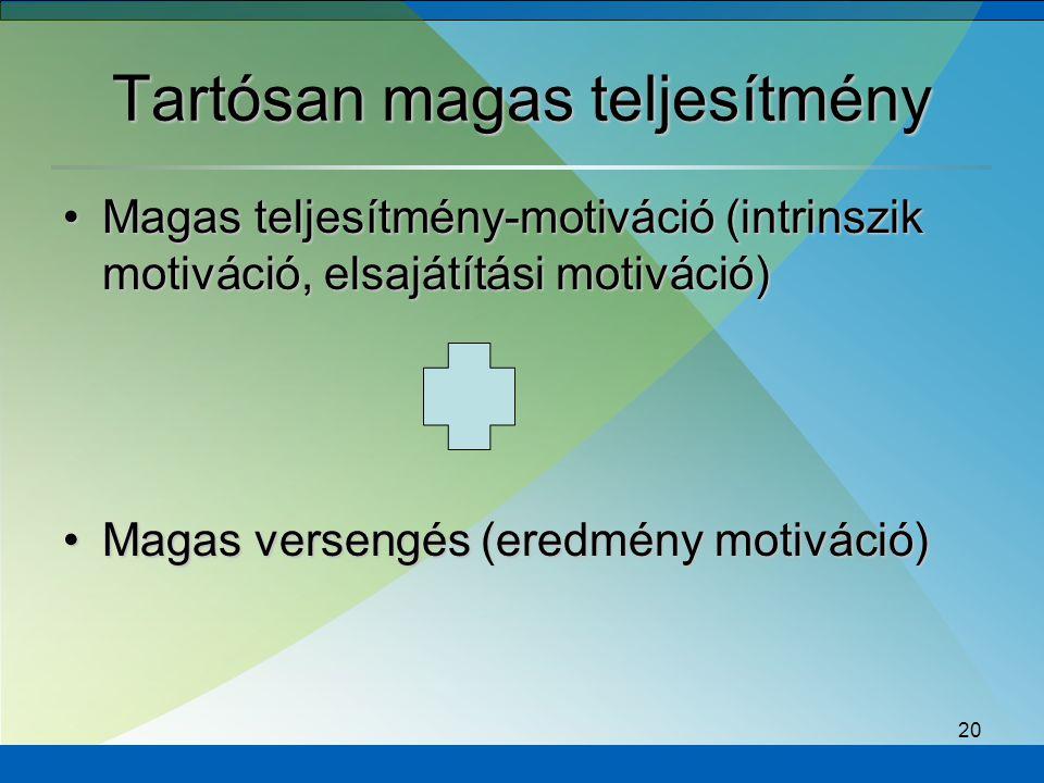 20 Tartósan magas teljesítmény Magas teljesítmény-motiváció (intrinszik motiváció, elsajátítási motiváció)Magas teljesítmény-motiváció (intrinszik mot
