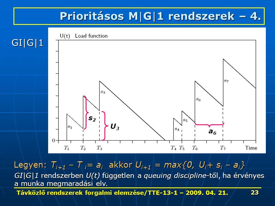 Távközlő rendszerek forgalmi elemzése/TTE-13-1 – 2009. 04. 21. 23 Prioritásos M|G|1 rendszerek – 4. GI|G|1 Legyen: T i+1 – T i = a i akkor U i+1 = max
