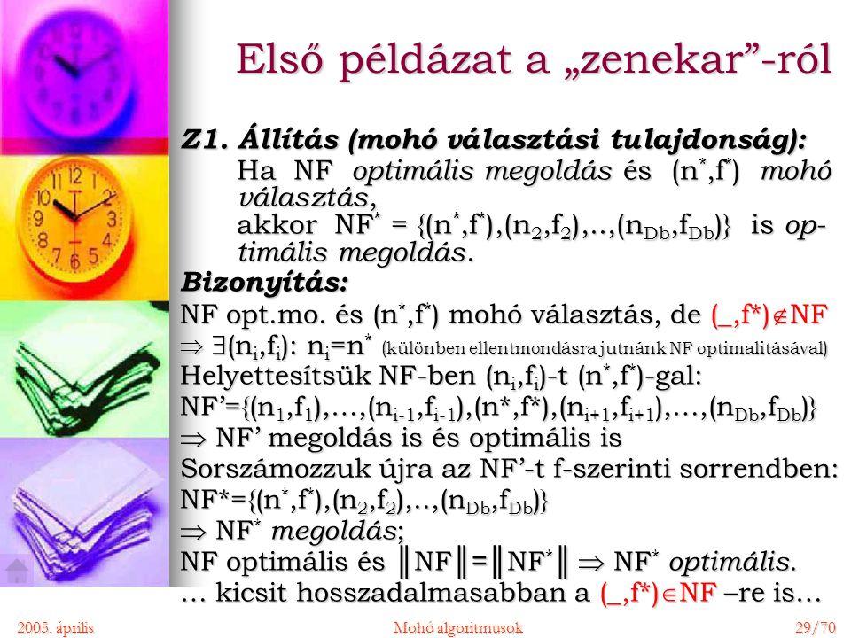 """2005. áprilisMohó algoritmusok 29/70 Első példázat a """"zenekar -ról Z1."""