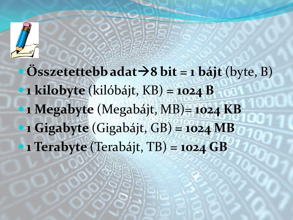 Összetettebb adat  8 bit = 1 bájt (byte, B) 1 kilobyte (kilóbájt, KB) = 1024 B 1 Megabyte (Megabájt, MB)= 1024 KB 1 Gigabyte (Gigabájt, GB) = 1024 MB 1 Terabyte (Terabájt, TB) = 1024 GB