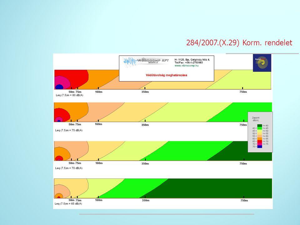 Közlekedési zajforrás kibocsátásának ellenőrzése: Közlekedési zajforrás kibocsátását, illetve az ettől származó terhelést a 25/2004.