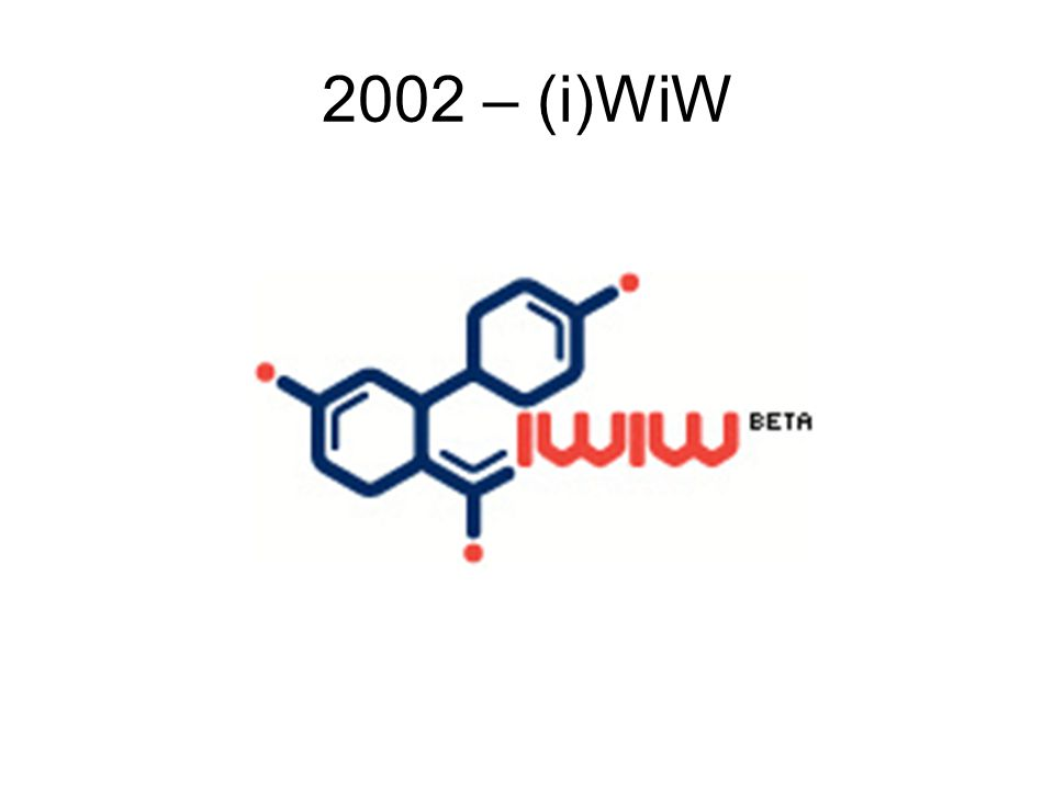 2002 – (i)WiW
