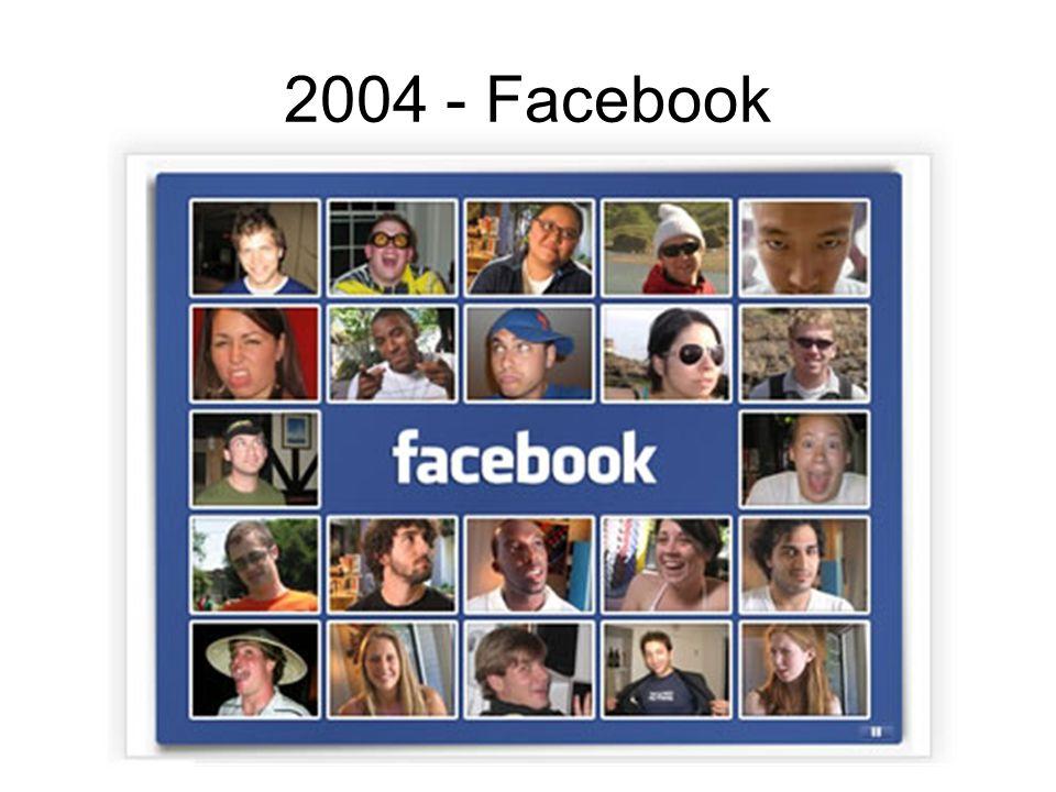 2004 - Facebook
