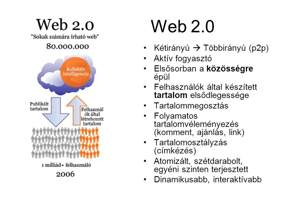 Web 2.0 Kétirányú  Többirányú (p2p) Aktív fogyasztó Elsősorban a közösségre épül Felhasználók által készített tartalom elsődlegessége Tartalommegosztás Folyamatos tartalomvéleményezés (komment, ajánlás, link) Tartalomosztályzás (címkézés) Atomizált, szétdarabolt, egyéni szinten terjesztett Dinamikusabb, interaktívabb