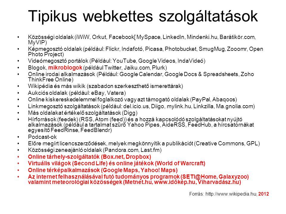 Tipikus webkettes szolgáltatások Közösségi oldalak (iWiW, Orkut, Facebook[ MySpace, LinkedIn, Mindenki.hu, Barátikör.com, MyVIP) Képmegosztó oldalak (például: Flickr, Indafotó, Picasa, Photobucket, SmugMug, Zooomr, Open Photo Project) Videómegosztó portálok (Például: YouTube, Google Videos, IndaVideó) Blogok, mikroblogok (például Twitter, Jaiku.com, Plurk) Online irodai alkalmazások (Például: Google Calendar, Google Docs & Spreadsheets, Zoho ThinkFree Online) Wikipédia és más wikik (szabadon szerkeszthető ismerettárak) Aukciós oldalak (például: eBay, Vatera) Online kiskereskedelemmel foglalkozó vagy azt támogató oldalak (PayPal, Abaqoos) Linkmegosztó szolgáltatások (például: del.icio.us, Diigo, mylink.hu, Linkzilla, Ma.gnolia.com) Más oldalakat értékelő szolgáltatások (Digg) Hírforrások (feedek) (RSS, Atom (feed)) és a hozzá kapcsolódó szolgáltatásokat nyújtó alkalmazások (például a tartalmat szűrő Yahoo Pipes, AideRSS, FeedHub, a hírcsatornákat egyesítő FeedRinse, FeedBlendr) Podcast-ok Előre megírt licencszerződések, melyek megkönnyítik a publikációt (Creative Commons, GPL) Közösségi zeneajánló oldalak (Pandora.com, Last.fm) Online tárhely-szolgáltatók (Box.net, Dropbox) Virtuális világok (Second Life) és online játékok (World of Warcraft) Online térképalkalmazások (Google Maps, Yahoo.