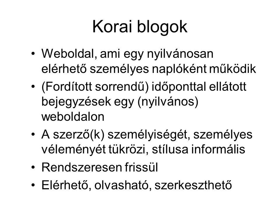Korai blogok Weboldal, ami egy nyilvánosan elérhető személyes naplóként működik (Fordított sorrendű) időponttal ellátott bejegyzések egy (nyilvános) weboldalon A szerző(k) személyiségét, személyes véleményét tükrözi, stílusa informális Rendszeresen frissül Elérhető, olvasható, szerkeszthető