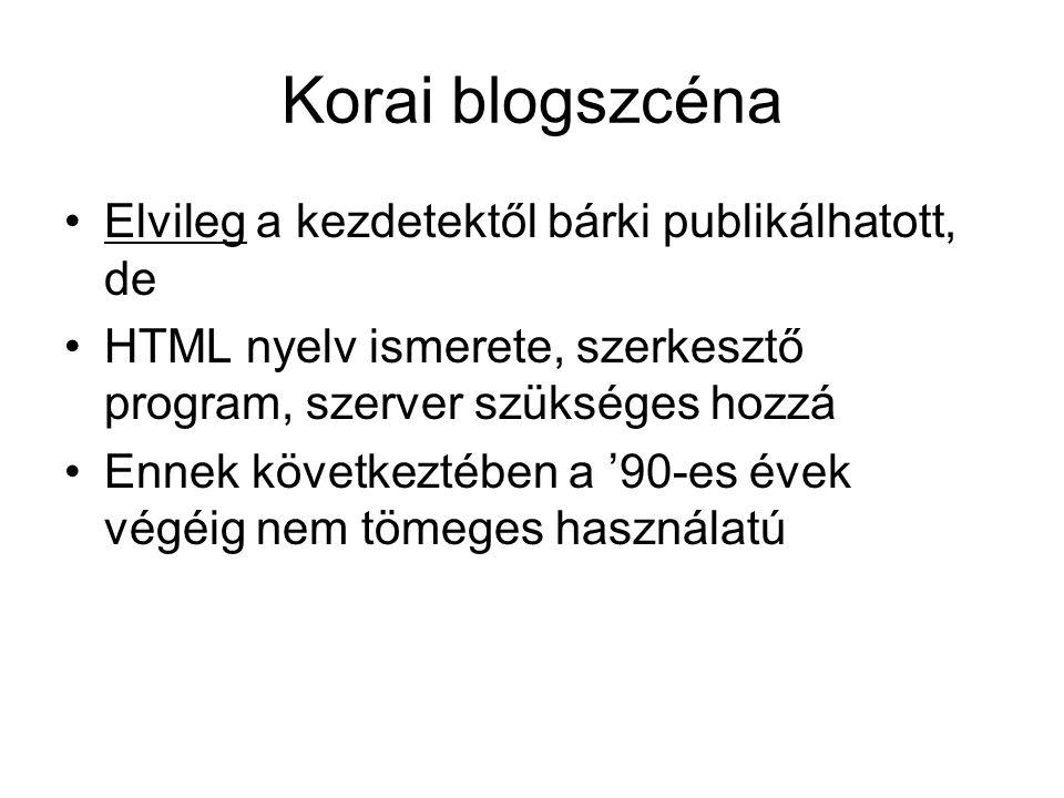 Elvileg a kezdetektől bárki publikálhatott, de HTML nyelv ismerete, szerkesztő program, szerver szükséges hozzá Ennek következtében a '90-es évek végéig nem tömeges használatú Korai blogszcéna