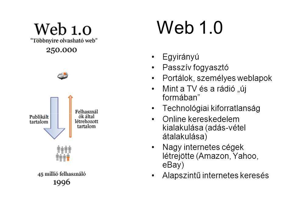 """Web 1.0 Egyirányú Passzív fogyasztó Portálok, személyes weblapok Mint a TV és a rádió """"új formában Technológiai kiforratlanság Online kereskedelem kialakulása (adás-vétel átalakulása) Nagy internetes cégek létrejötte (Amazon, Yahoo, eBay) Alapszintű internetes keresés"""