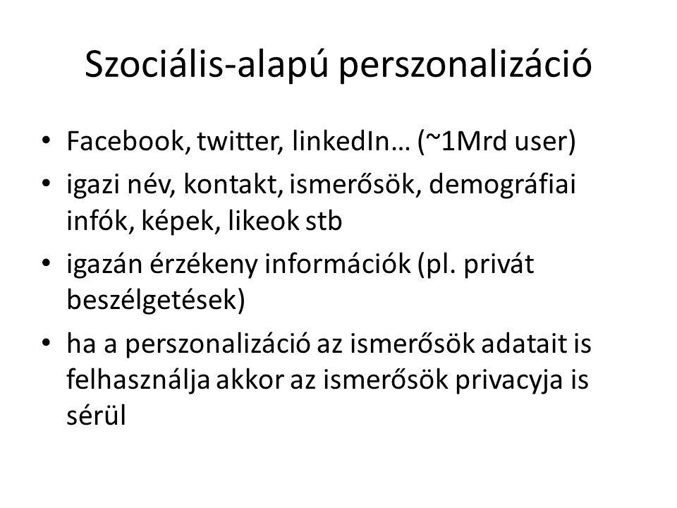 Szociális-alapú perszonalizáció Facebook, twitter, linkedIn… (~1Mrd user) igazi név, kontakt, ismerősök, demográfiai infók, képek, likeok stb igazán é