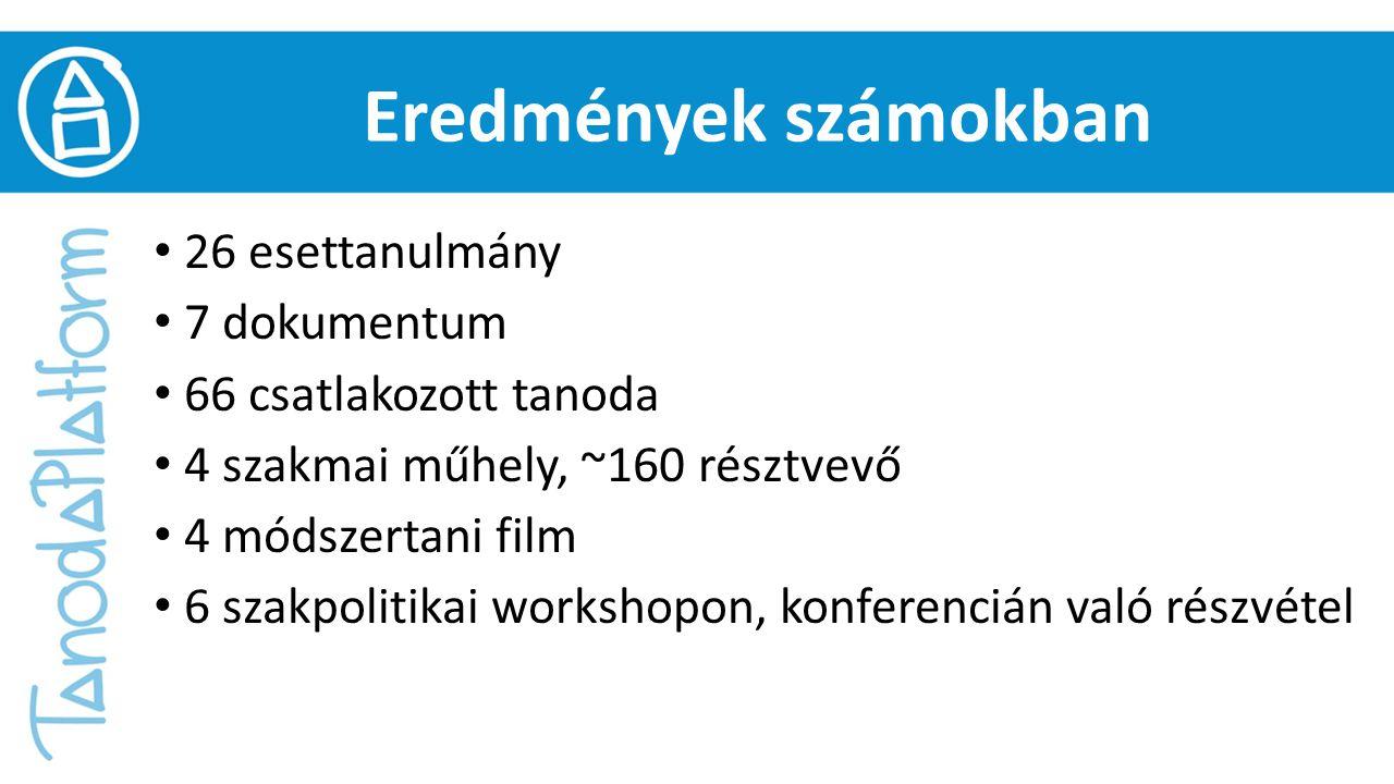 Eredmények számokban 26 esettanulmány 7 dokumentum 66 csatlakozott tanoda 4 szakmai műhely, ~160 résztvevő 4 módszertani film 6 szakpolitikai workshop
