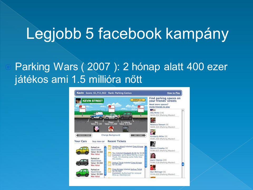 Legjobb 5 facebook kampány  Parking Wars ( 2007 ): 2 hónap alatt 400 ezer játékos ami 1.5 millióra nőtt