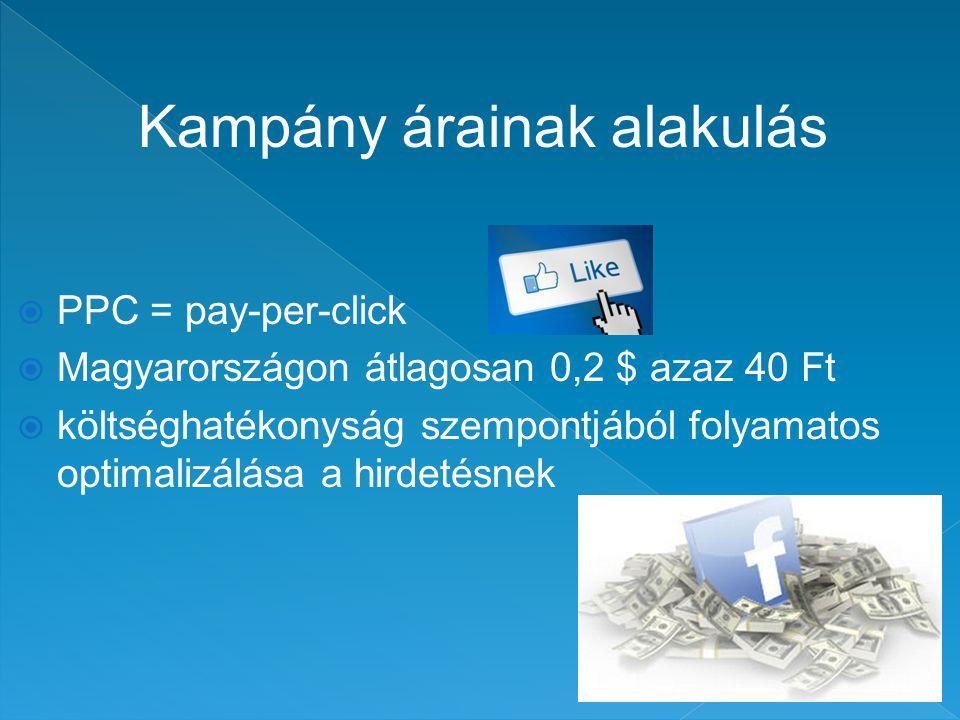 Kampány árainak alakulás  PPC = pay-per-click  Magyarországon átlagosan 0,2 $ azaz 40 Ft  költséghatékonyság szempontjából folyamatos optimalizálása a hirdetésnek