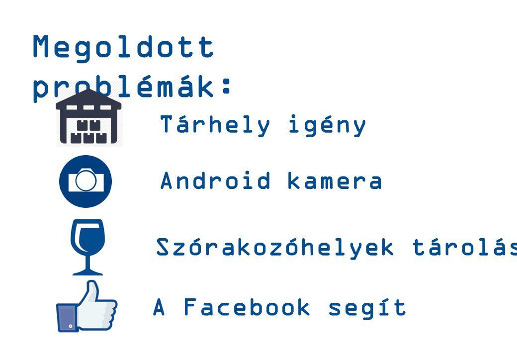 Megoldott problémák: Tárhely igény Android kamera Szórakozóhelyek tárolása A Facebook segít