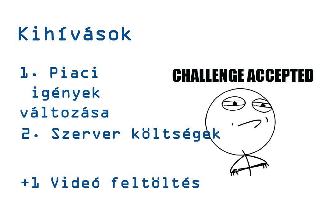 1. Piaci igények változása +1 Videó feltöltés Kihívások 2. Szerver költségek