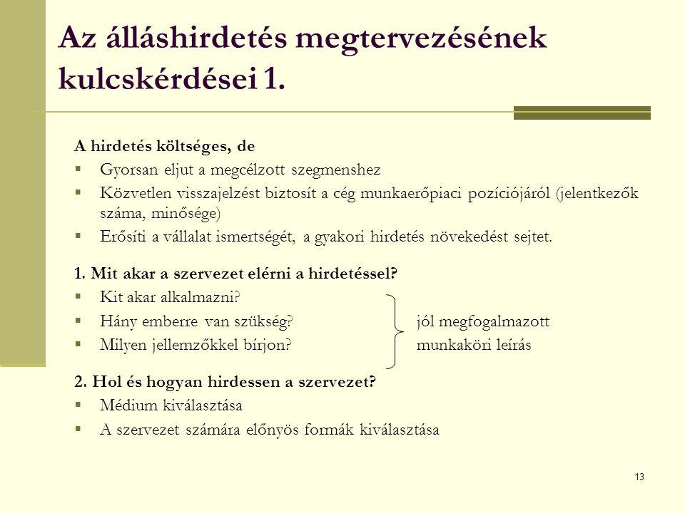 13 Az álláshirdetés megtervezésének kulcskérdései 1. A hirdetés költséges, de  Gyorsan eljut a megcélzott szegmenshez  Közvetlen visszajelzést bizto