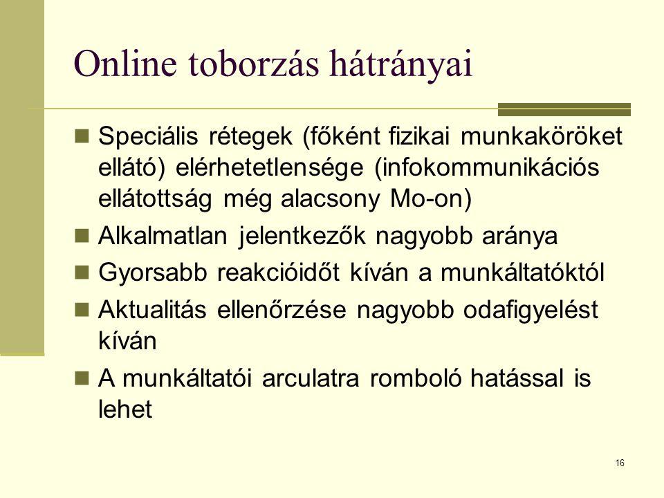 Online toborzás hátrányai Speciális rétegek (főként fizikai munkaköröket ellátó) elérhetetlensége (infokommunikációs ellátottság még alacsony Mo-on) A