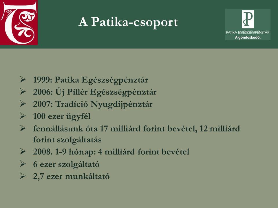 A Patika-csoport  1999: Patika Egészségpénztár  2006: Új Pillér Egészségpénztár  2007: Tradíció Nyugdíjpénztár  100 ezer ügyfél  fennállásunk óta